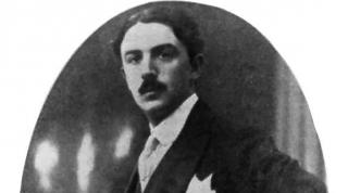 Gabriel Mª Laffitte. Alcalde de San Sebastián